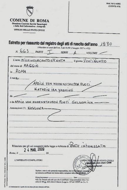 Certificati anagrafici