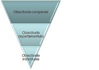 Piramida+inversa