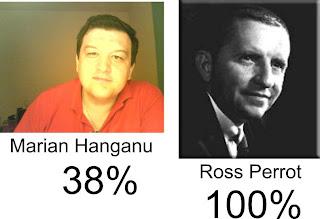 hanganu+vs+perrot