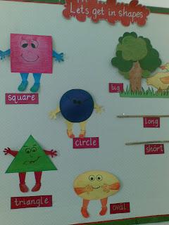 Tahira 39 S Teaching Profile Softboard Pictures