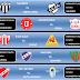 Formativas - Fecha 1 - Clausura (pospuesta)