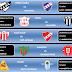 Formativas - Fecha 2 - Clausura