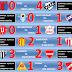 Primera - Fecha 8 - Clausura - Resultados