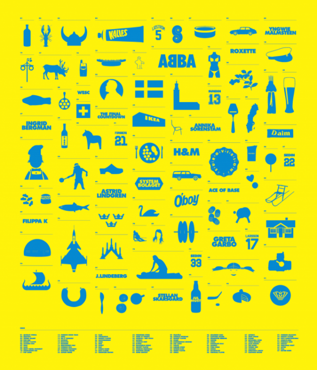 all things swedish poster