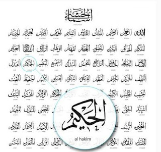 Names of The Almighty Allah