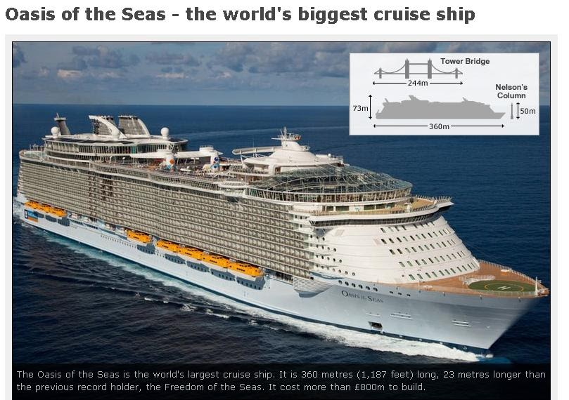 ALL ABOUT LOGISTICS OASIS OF THE SEA  The World39s