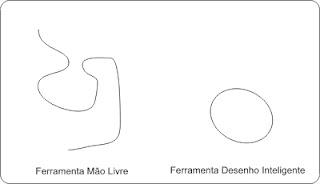 Ferramenta Desenho Inteligente e Ferramenta Mão Livre (CorelDRAW)