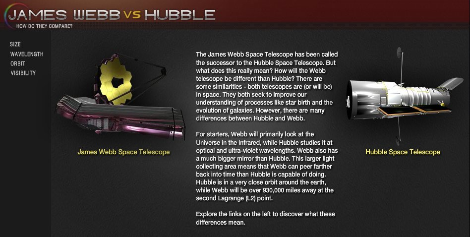 suburban spaceman  james webb vs hubble