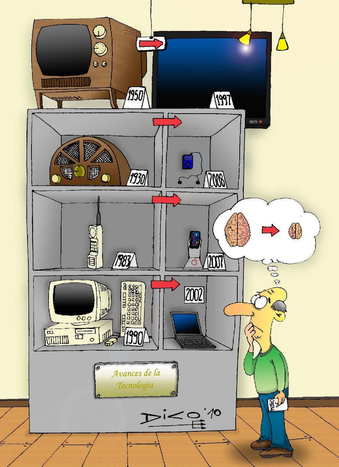 http://1.bp.blogspot.com/_UlC6BokADC8/TUq7Vt3edWI/AAAAAAAAAO8/2N7IKFI1UkU/s1600/Tecnologia%2Bcopia.jpg