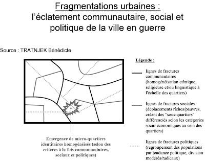 http://1.bp.blogspot.com/_Uus1x3Dxql4/SQGHfWUE6BI/AAAAAAAAAYA/-WhYtrSecww/s400/L%27%C3%A9clatement+communautaire,+social+et+politique.bmp