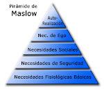 Pirámide de Abrahan Maslow