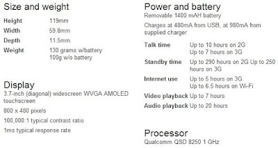 Google Nexus specifications