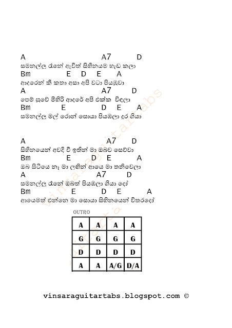 Guitar guitar chords sinhala songs : Mihiraviye Guitar Chords | Sinhala Guitar Chords|Sinhala Songs ...
