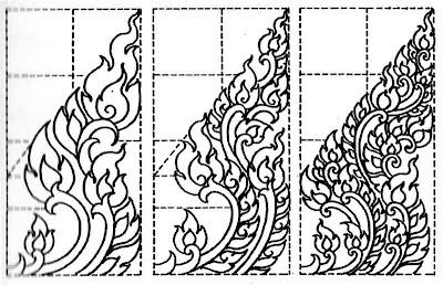 Kranok Baithet Pattern of Lai Thai Ancient Art