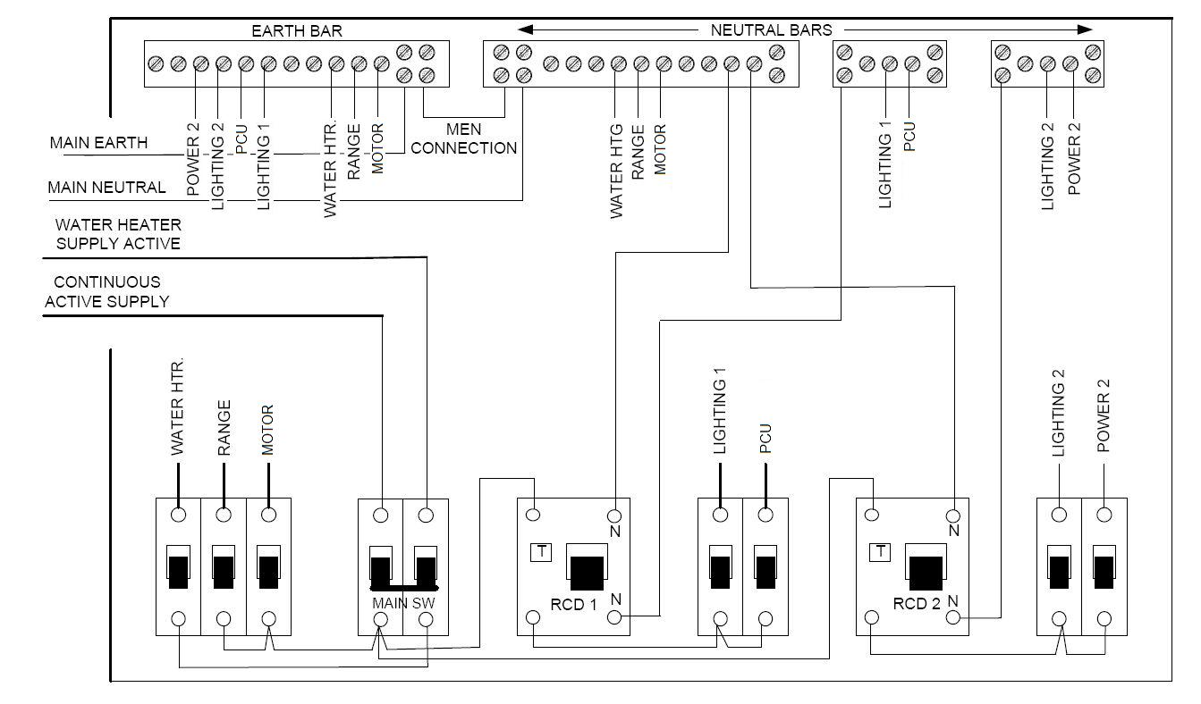 Domestic Electrical Wiring Diagram : House switchboard wiring diagram