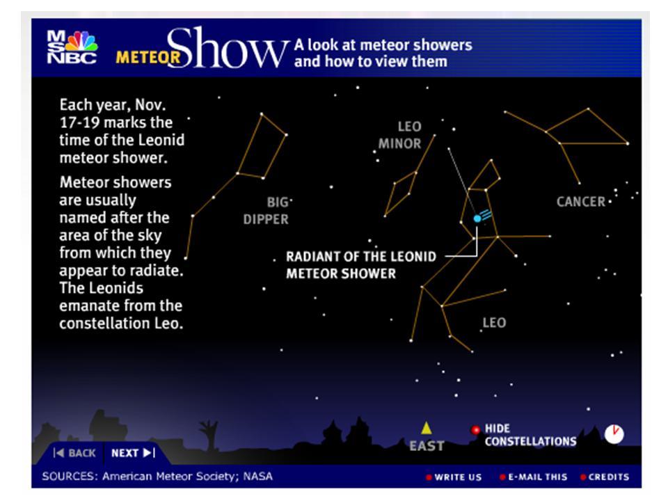 Leonids Meteor Shower 2009 India Leonid Meteor Shower Guide