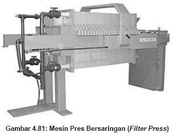press 7 setelah merangkai mesin pres lumpur dimasukkan dengan pompa ...