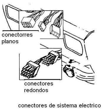 Electromecanica Automotriz.blogspot