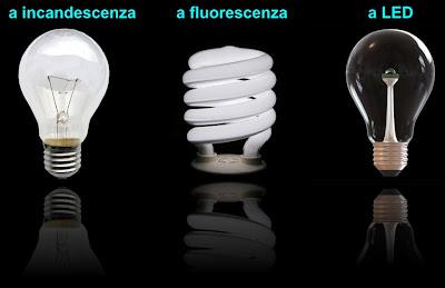 Italiani imbecilli lampade fluorescenti si risparmia davvero