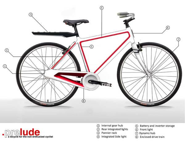 Dise os de bicicletas taringa for Disenos para bicicletas