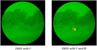 20 400 Vision Example http://airsoftinformations.blogspot.com/2010/04/envg-enhanced-night-vision-goggle-anpsq.html