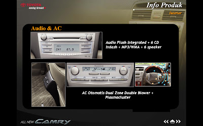 Interior All New Camry