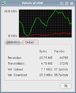 A simple KDE network monitor - KNetStats