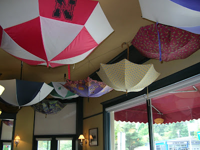 umbrellas open indoors