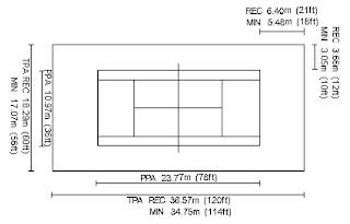 vaulcluse house lawn dimensions pdf