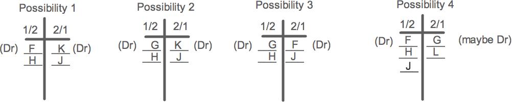 lsat preptest  logic game explanation, wiring diagram