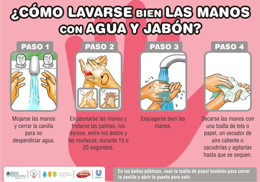 BUENA PRAXIS News: Lifebuoy Argentina participará del Día Mundial ...