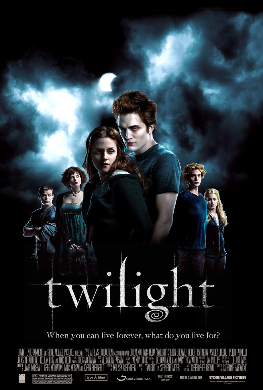 Twilight 2008 Dual Hindi - Eng Compressed Small Size Pc Movie Free Download Only At FullmovieZ.in