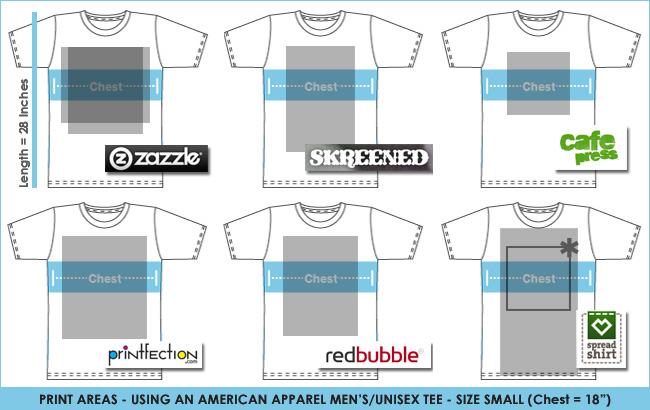 POD: Print-On-Demand Print areas for t-shirts
