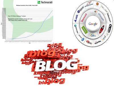 BlogSphere