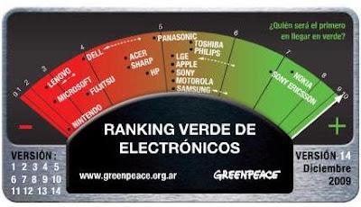 Ranking verde