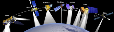 Los satélites de A-Train