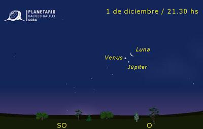 Conjunción Venus, Júpiter, Luna