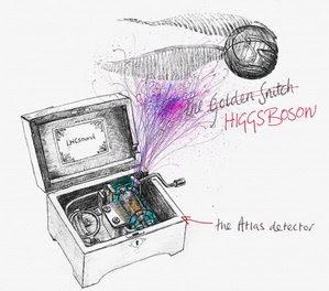 Música Higgs