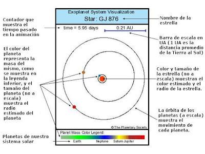 Ejemplo de animación del catálogo de exoplanetas