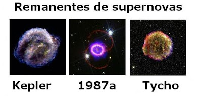 Remanentes de Supernovas Kepler, Tycho, 1987a
