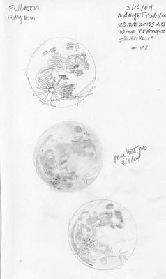 Dibujos de la Luna por Jane Jones