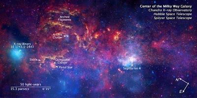 Vía Láctea, con anotaciones