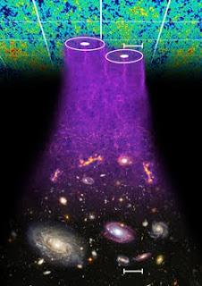 El origen de las oscilaciones en la distribución de las galaxias