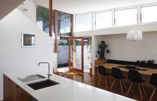 beact house architect design ideas