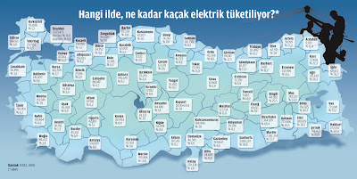 Turkiye'deki Kaçak Elektrik Kullanımı