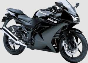 Harga Motor Ninja Bekas Toko Bagus