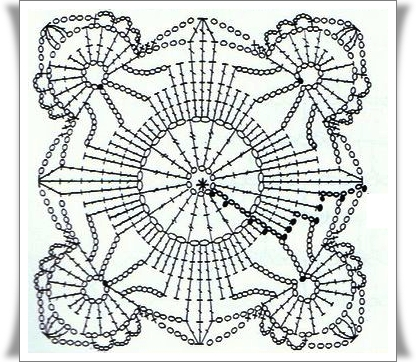Graficoscrochetganchillocuadritos 4083 besides Star Motif Patterns Star Motif likewise 354517801892280805 further Crochet Circle Vest Pattern Chic Vest additionally Crochet Tablecloth Pattern. on circle square crochet pattern