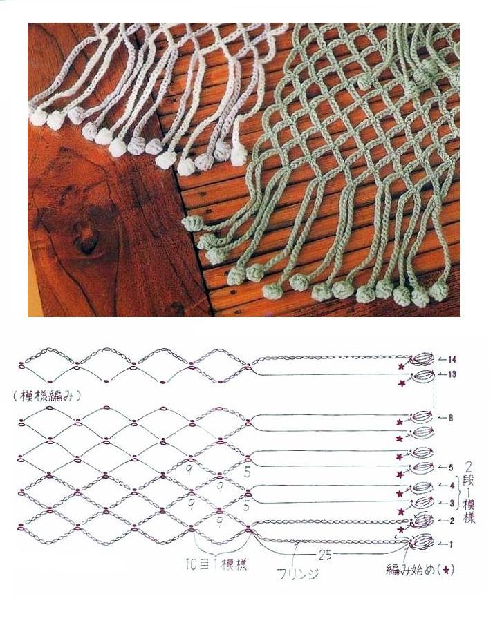 Bufandas tejidas a ganchillo (crochet). Bonitas bufandas tejidas
