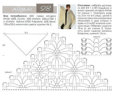 Crochet monkey patterns - Squidoo : Welcome to Squidoo