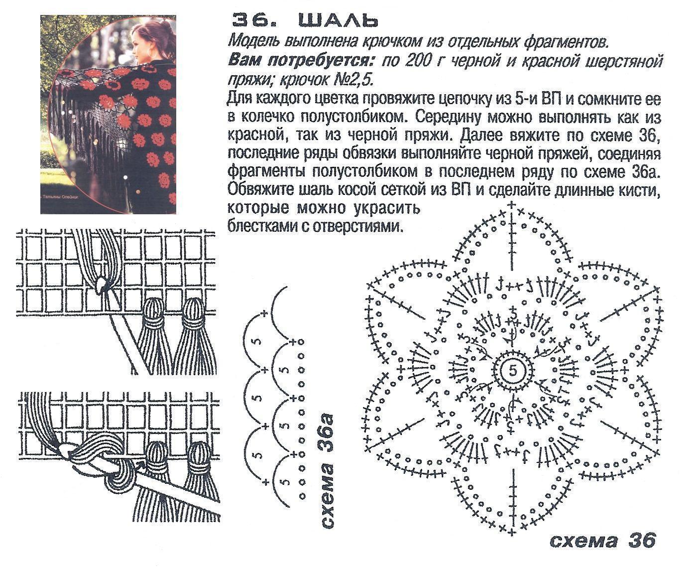Схема рисунка шаль ракушкам крючком